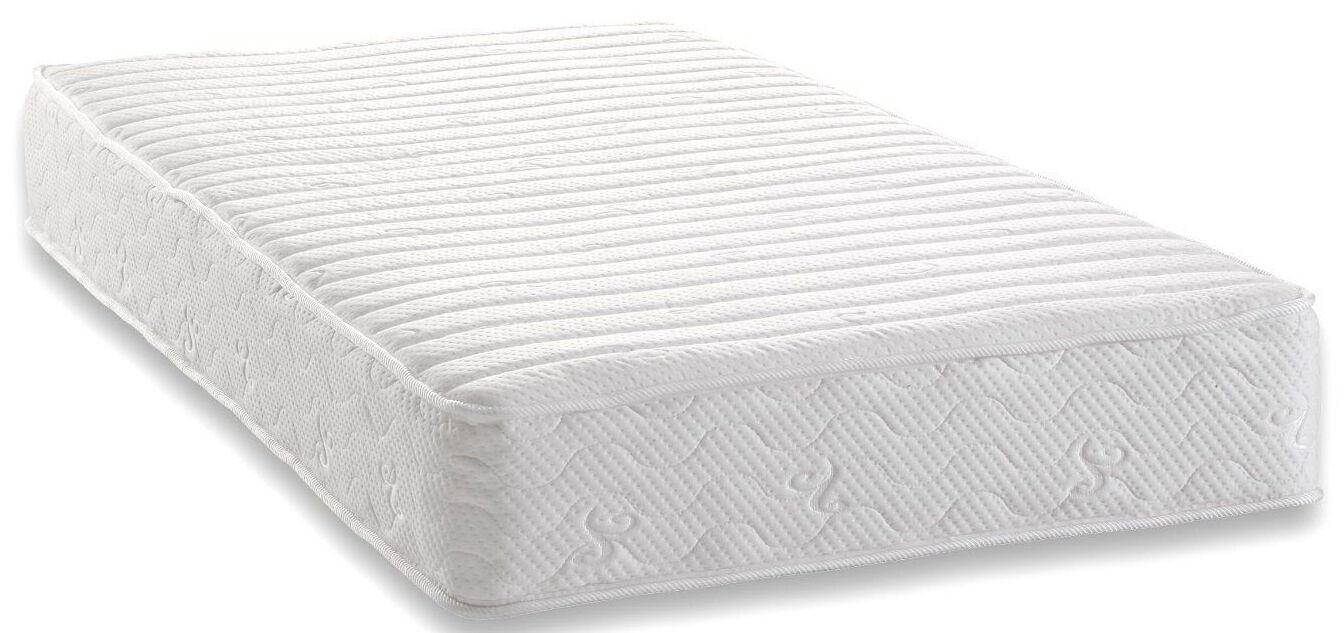 top 5 mattresses ebay. Black Bedroom Furniture Sets. Home Design Ideas