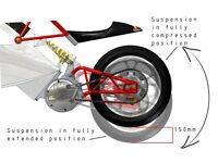 Motorcycle Suspension Setup for Road / Track