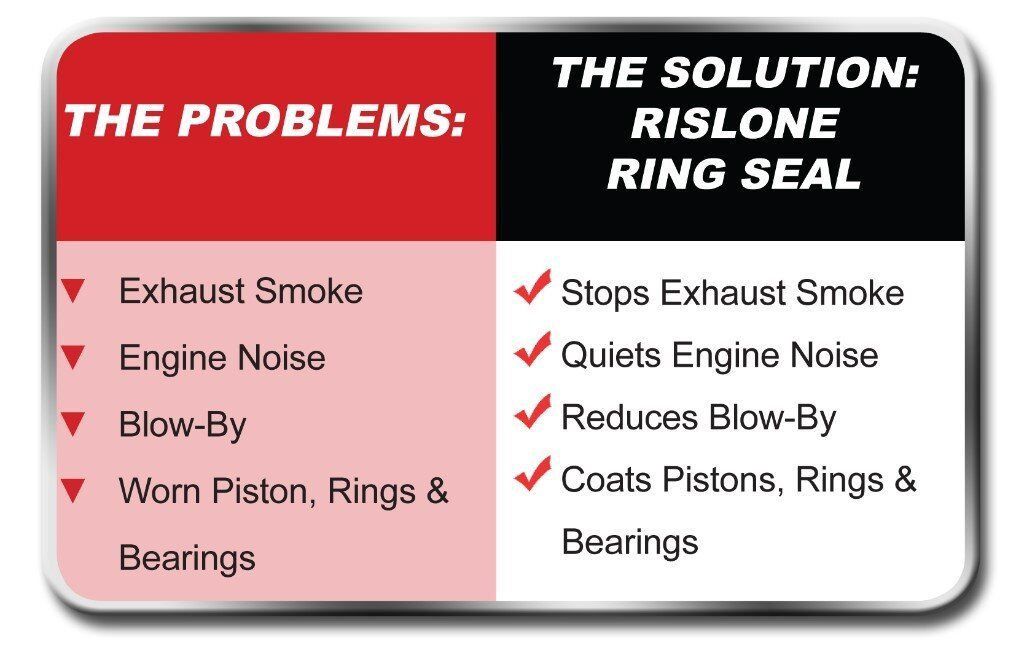 Ring Seal Smoke Repair Car Reviews 2018