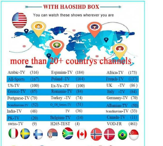 Albanian Tv Box