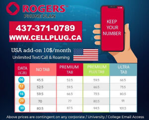 UNLIMITED ROGERS KOODO CHEAP CELL PHONE PLANS $53-12GB, $80-30GB