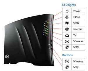 BELL/TekSavvy Sagemcom Fst 2864 Router Wifi B/g/n