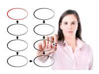 Flow Control, Document Management