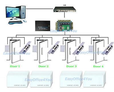 Full 4-door Access Control System Kitreaderpsurfid Cardselectric Strike Lock