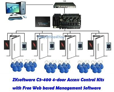 Zksoftware C3-400 4 Door Office Access Control System Kits4 Readerspower Box