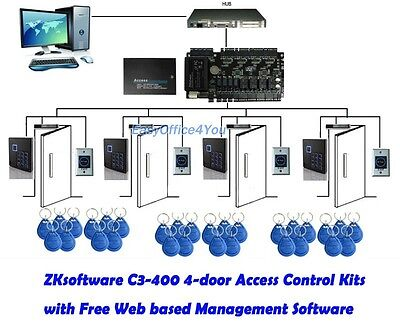 4 Door Web Based Access Control C3-400 Zksoftware Door Security System4 Keypad