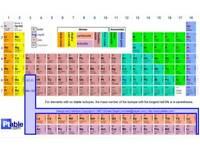 Chemistry/Biology Tutor