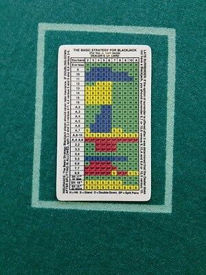 BLACKJACK CARD-BASIC STRATEGY by Vas Spanos-Lot of 100