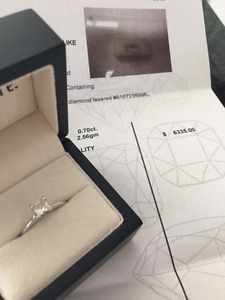 Beautiful Princess cut diamond solitaire engagement ring