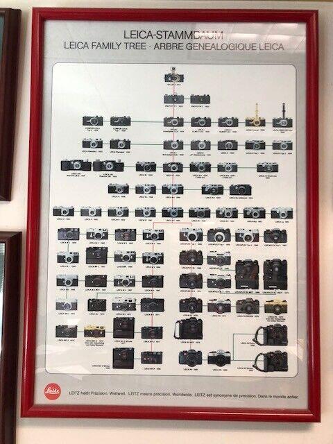 Leica  framed family poster