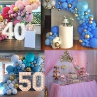 ●●●Balloon decoration on your budget…