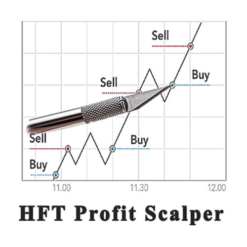 Forex Expert Advisor Robot HFT Profit Scalper