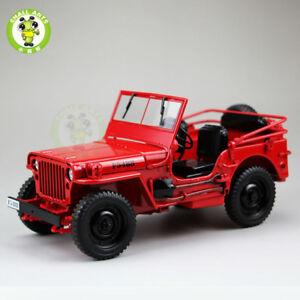 recherche jeep willys pour projet