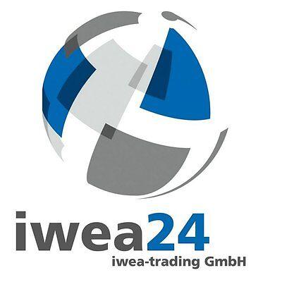 iwea.trading