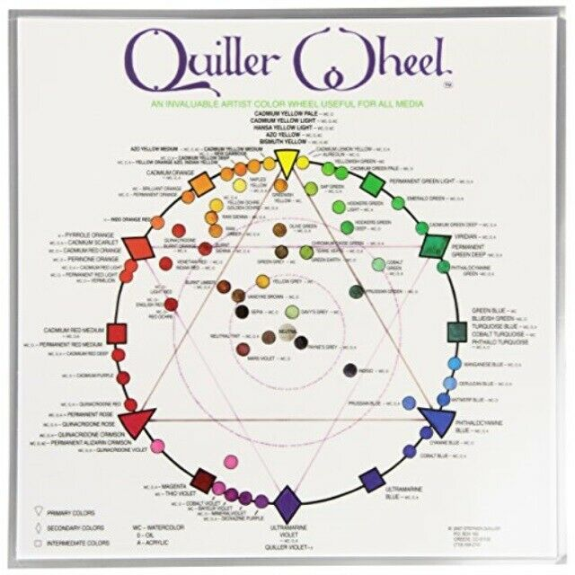 Jack Richeson JACK-499987 Quiller Color Wheel for All Media by Stephen Quiller,