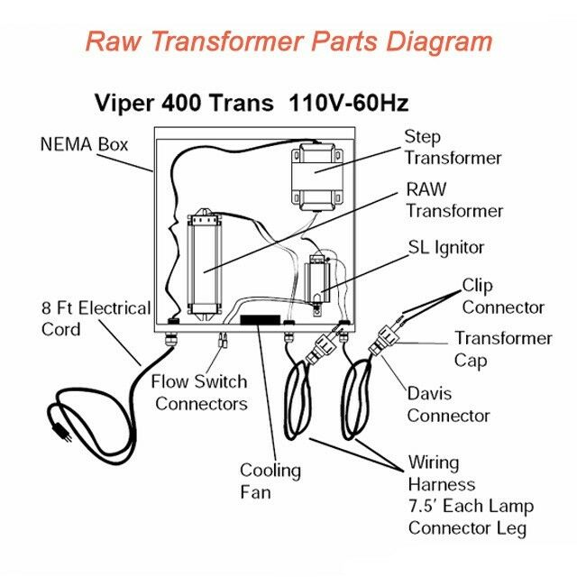 Replacement Aqua Ultraviolet® NEMA Transformers for Viper Series Large-Scale UV