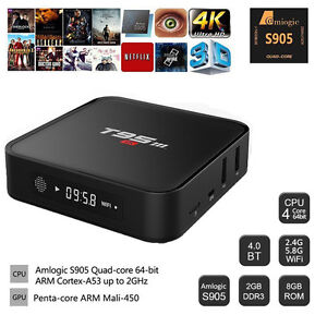 Android Tv T95m