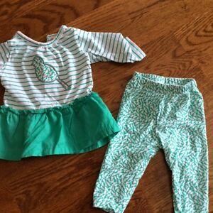 Vêtements d'été fille