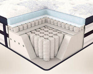 Luxury Dual pocked coil spring mattress for sale/delivery London Ontario image 1