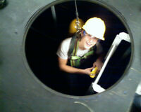 OSSA Confined Space Entry and Monitor