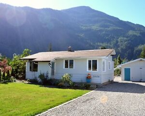 Lowest Priced Flat Acreage in th Valley