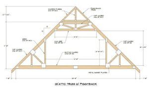 Trusses Needed for Children's  Charity