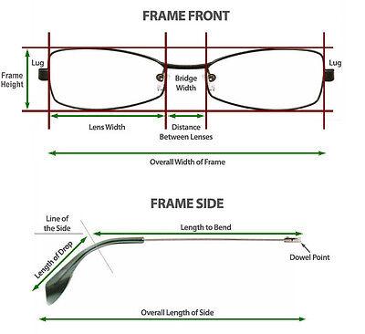 Measurement for frames