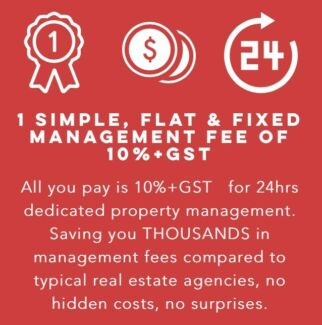 FLAT FEE PROPERTY MANAGEMENT PERTH - Maximising Rental Returns