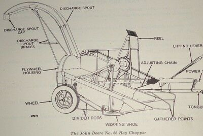John Deere Hay | Owner's Guide to Business and Industrial Equipment