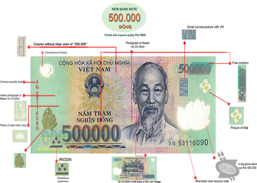 Circulated great condition 500,000 Notes - VND Vietnamese Dong 1,000,000 2
