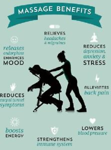 MOBILE HOLISTIC MASSAGE THERAPY FOR WOMEN AT YOUR OWN PLACE !