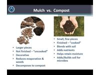 Screened Soil-Mini Chipped Bark-Organic Compost/Mulch-Sand