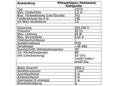 Sfa Kondensatpumpe Sanicondens Pro, Kondensathebeanlage Für Klimaanlage, Kühl- Und Gefriertruhe, Mit Integrierter Rückschlagklappe Und ÜBerlaufsicherungsschalter, 0046 4