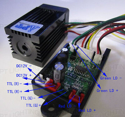 Steady 200mw 532nm Green Laser Module Ttl Continuous Work Diy Laser Lighting