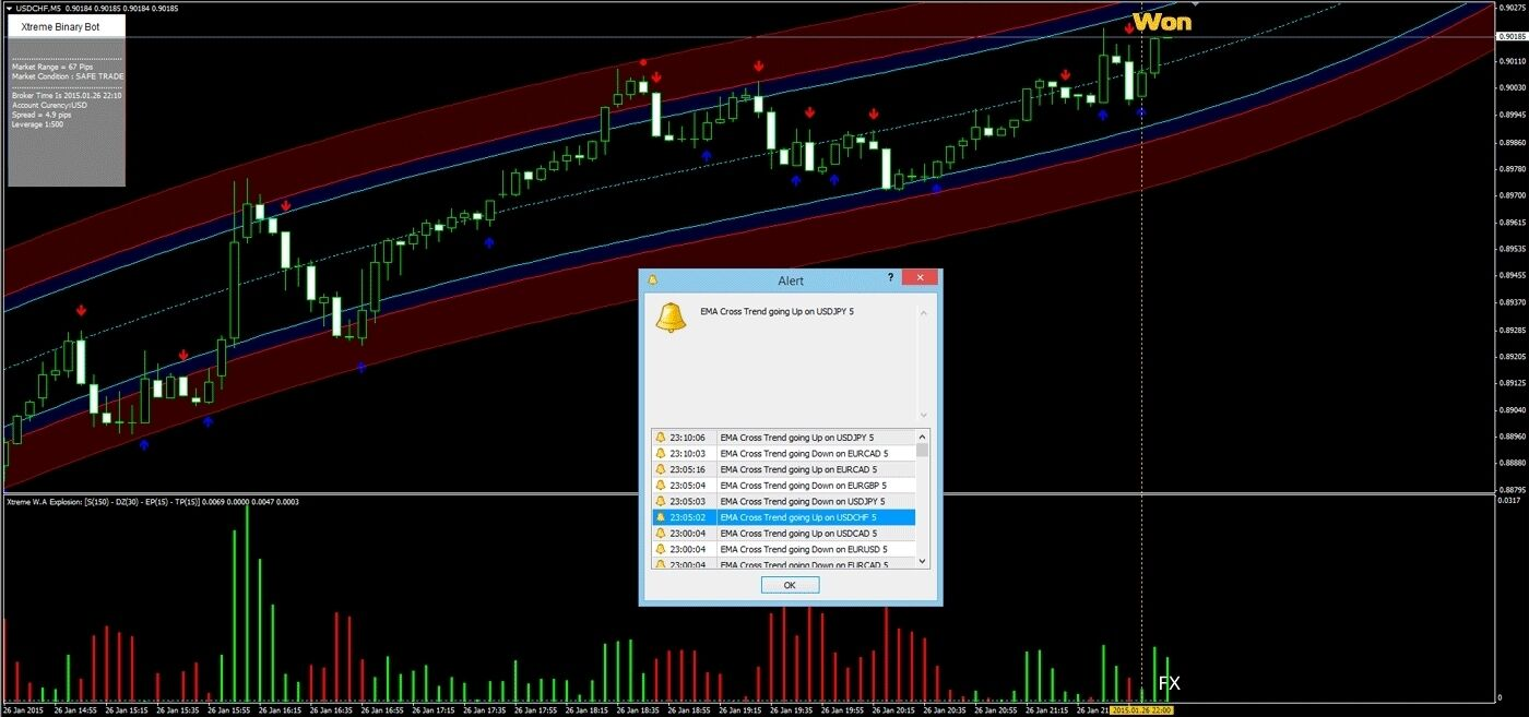 Are binary options profitable