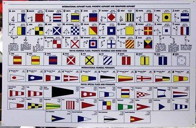 "US Navy Semaphore Internationa flags phonetic alphabet & semaphore 20"" x 13"""