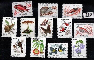 @ MONACO 2002 - MNH - BIRDS, BUTTERFLY, FISH, MOLLUSCS, SHELLS, FLORA