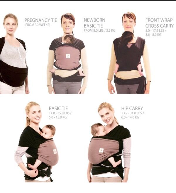 Ergo Baby Wrap Carrier Sling Easy To Use In County Antrim