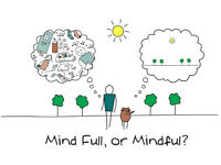 An Introduction to Mindfulness - 5 Week Course - Starts Sunday 23rd April - 16.45-18.00