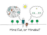 An Introduction to Mindfulness - 5 Week Course - Starts Monday 12th June - 19.00-20.15