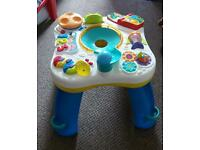 bright stars activity table