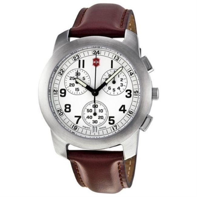 Dos And Donts Of Buying A Victorinox Watch