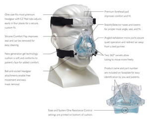 Brand New CPAP Mask–Philips Comfortgel Blue–Size S