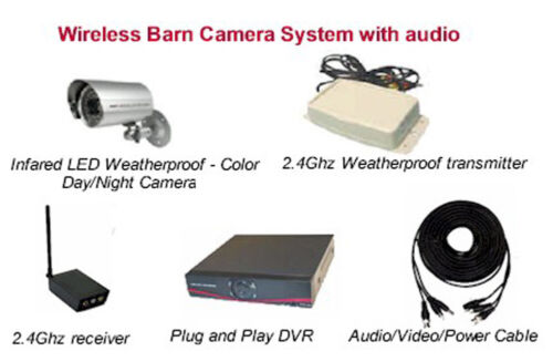 BARN CAMERA -  FOALING - CALVING - LAMBING - VIEW ON TV/MONITOR & SMARTPHONE