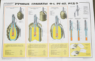 Lern Plakat Poster russische Handgranaten F1, RG42, RGD5 1991