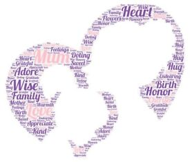 PERSONALISED MOTHER'S DAY WORD ART, GIFT, MOTHER & DAUGHTER
