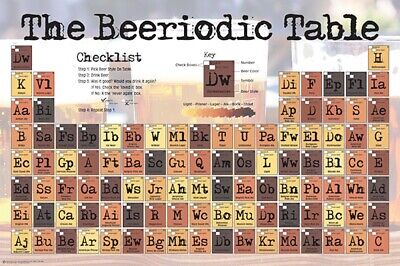 BEER BEERIODIC PERIODIC TABLE OF BEER CHART POSTER NEW 36X24 FREE (Periodic Table Of Beer)