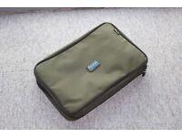 AQUA products rig wallet