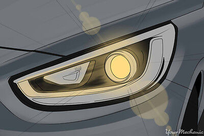 How To Adjust Your Headlights Ebay