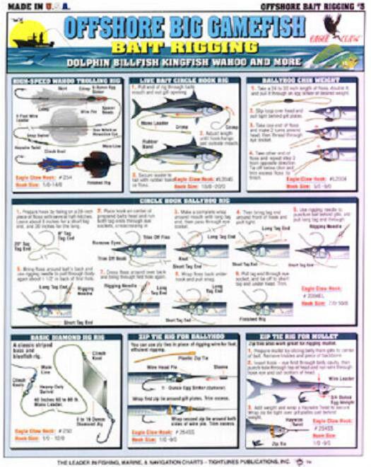 OFFSHORE BIG GAMEFISH BAIT RIGGING Tightlines Chart #5 OFFSHORE BAIT RIGGING #5
